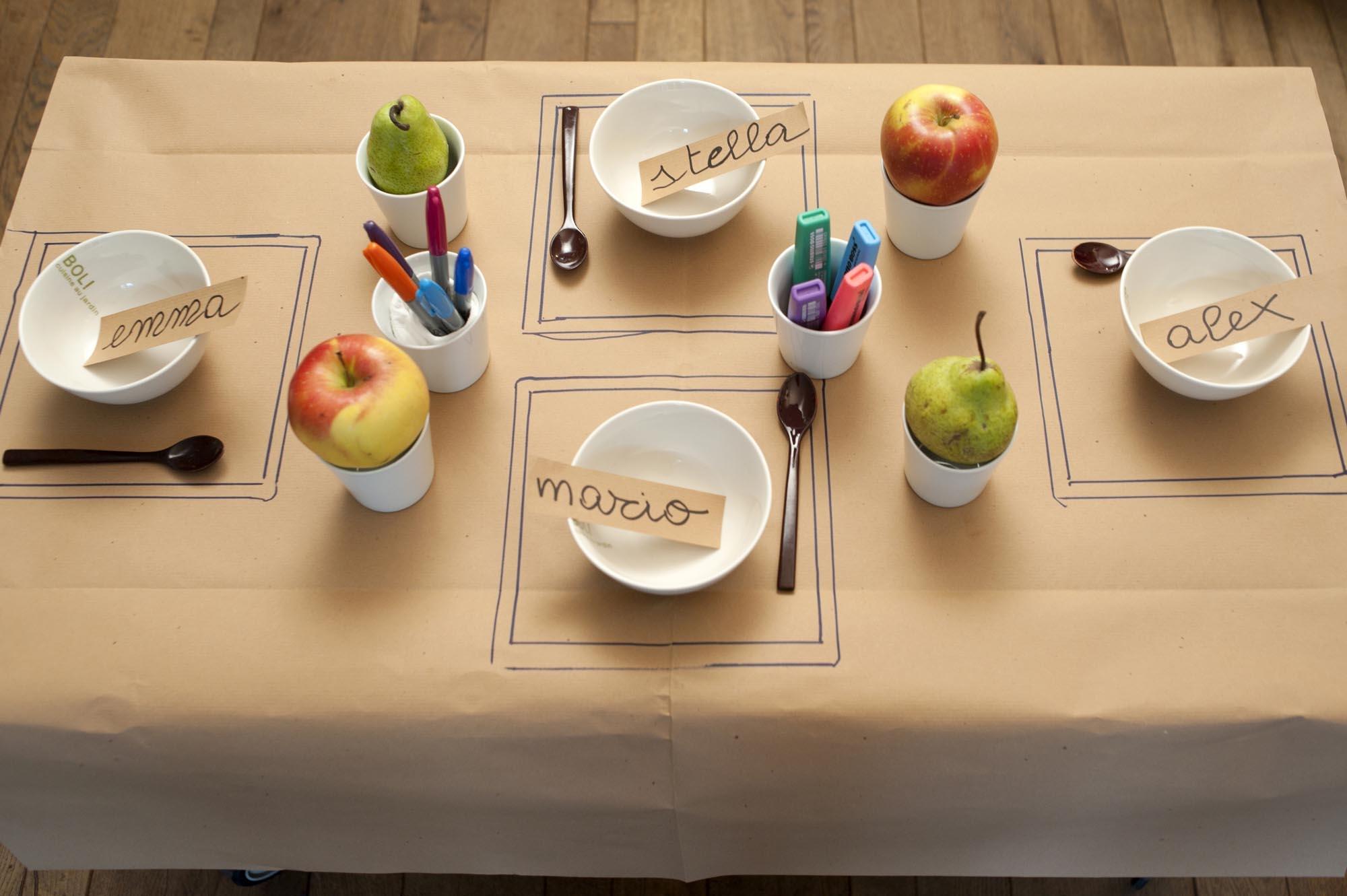 Come inventare una tavola con la carta soluzioni di casa - Tavola periodica per bambini ...